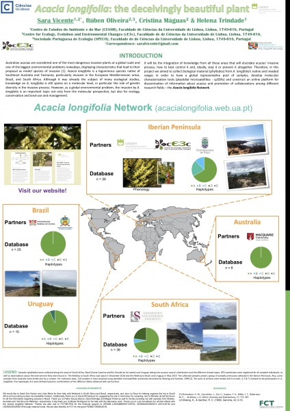 "CESAM´s PhD student presents abstract and network about ""Acacia longifolia"""